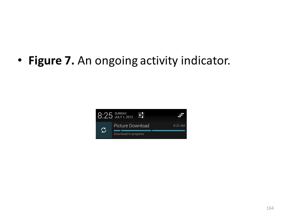 Figure 7. An ongoing activity indicator. 164