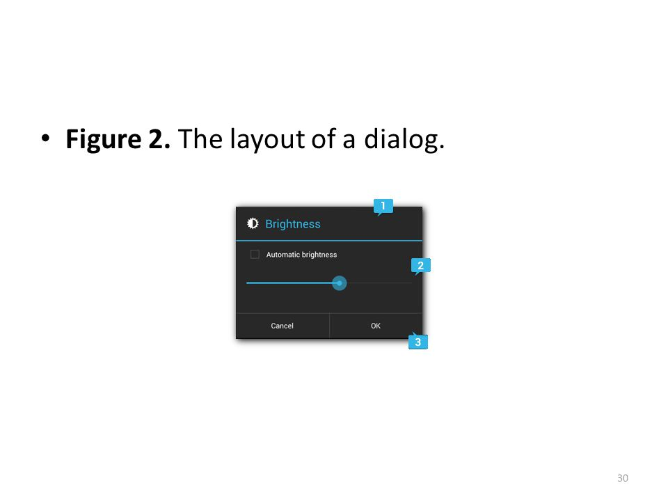 Figure 2. The layout of a dialog. 30