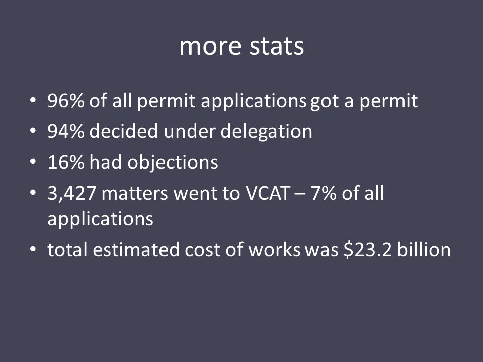 more stats 96% of all permit applications got a permit 94% decided under delegation 16% had objections 3,427 matters went to VCAT – 7% of all applications total estimated cost of works was $23.2 billion