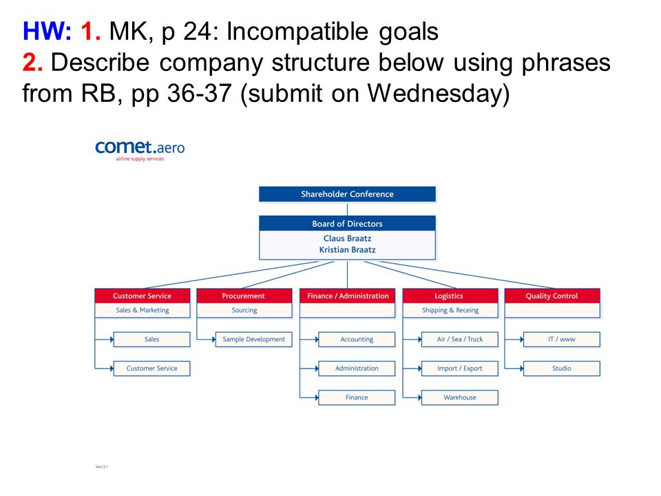 HW: 1. MK, p 24: Incompatible goals 2.