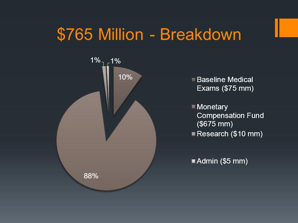 $765 Million - Breakdown