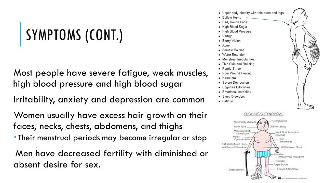 SYMPTOMS (CONT.) Most people have severe fatigue, weak muscles, high blood pressure and high blood sugar Irritability, anxiety and depression are comm