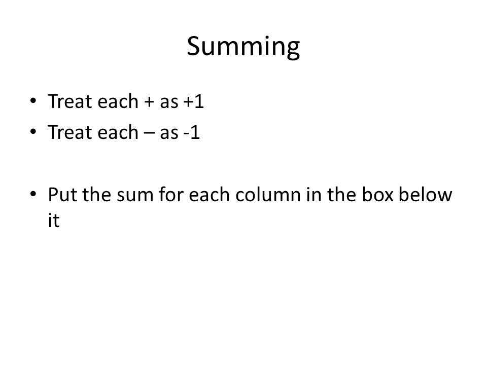 Summing Treat each + as +1 Treat each – as -1 Put the sum for each column in the box below it