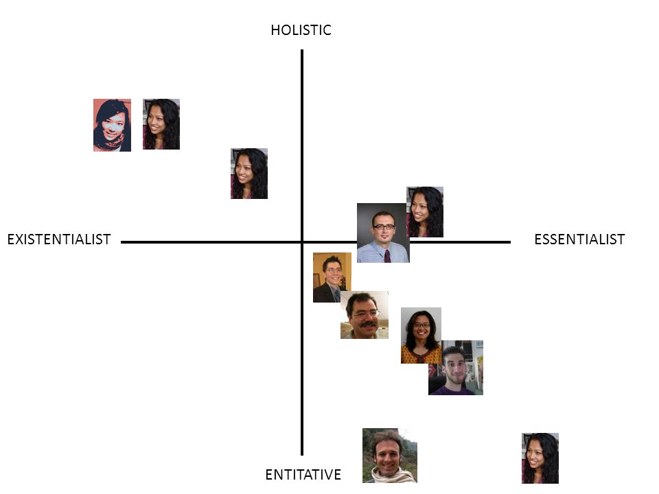 ENTITATIVE HOLISTIC ESSENTIALISTEXISTENTIALIST