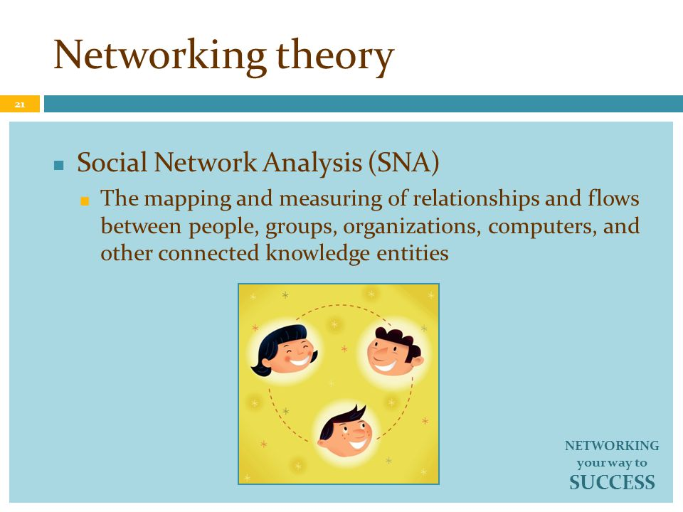 Networking theory Social Network Analysis (SNA) The mapping and measuring of relationships and flows between people, groups, organizations, computers,