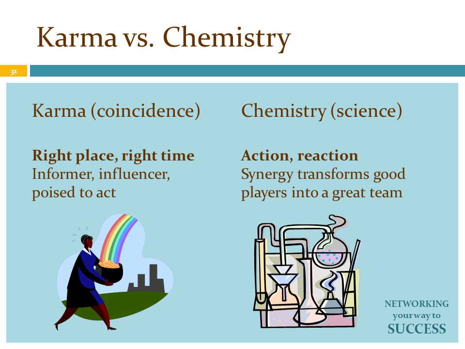 Karma vs. Chemistry 31 NETWORKING your way to SUCCESS Chemistry (science) Action, reaction Synergy transforms good players into a great team Karma (co