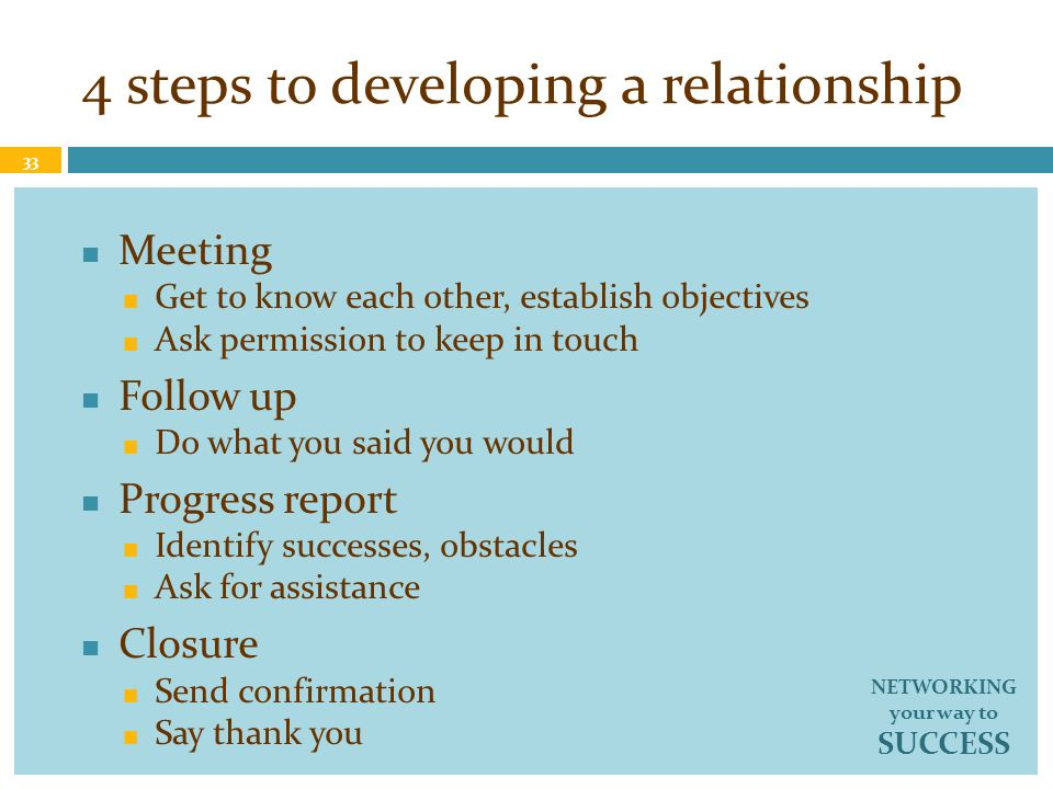 4 steps to developing a relationship Meeting Get to know each other, establish objectives Ask permission to keep in touch Follow up Do what you said y