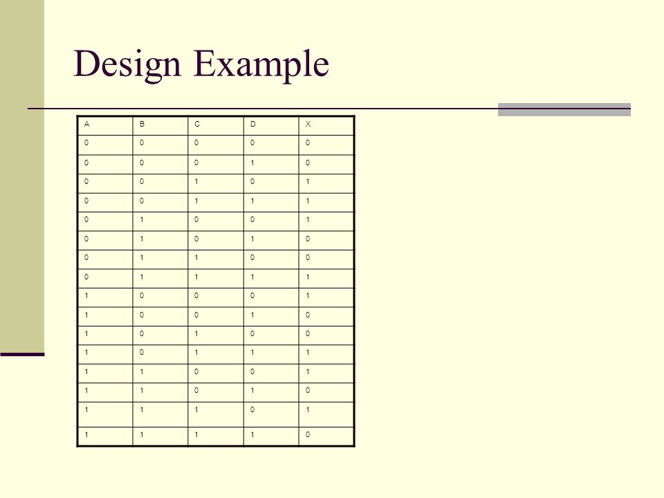 Design Example ABCDX 00000 00010 00101 00111 01001 01010 01100 01111 10001 10010 10100 10111 11001 11010 11101 11110