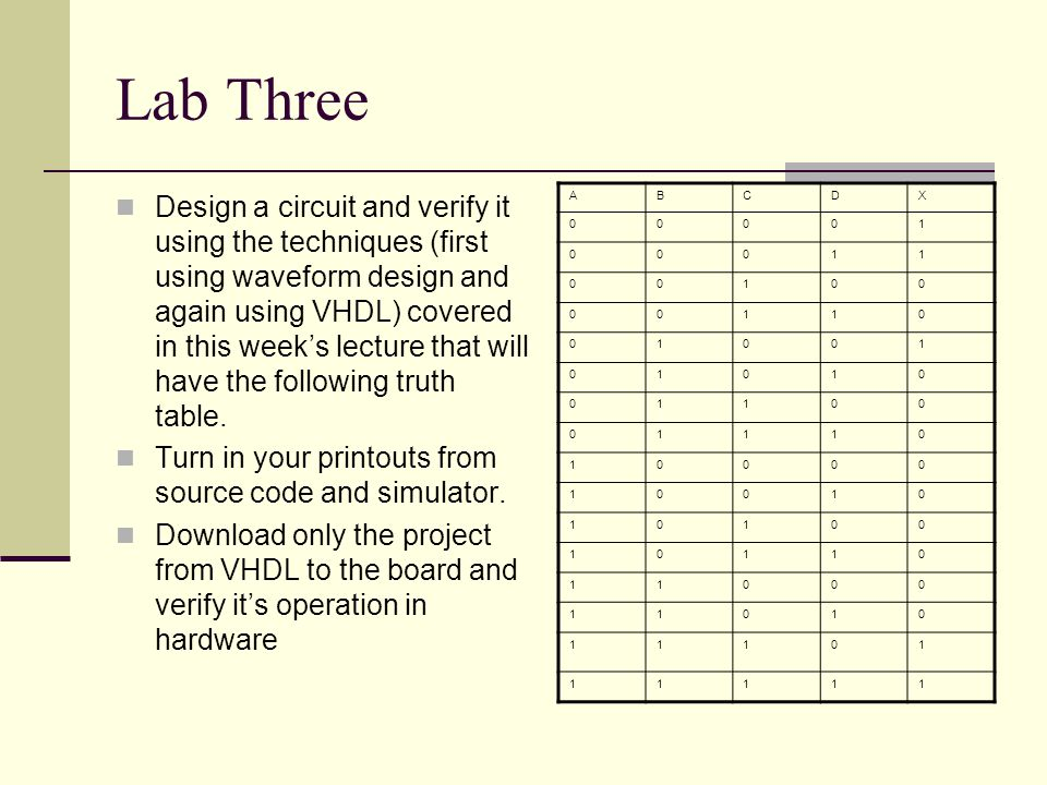 Lab Three Design a circuit and verify it using the techniques (first using waveform design and again using VHDL) covered in this week's lecture that will have the following truth table.