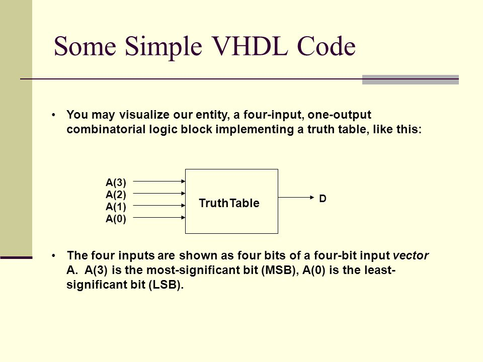 Some Simple VHDL Code You may visualize our entity, a four-input, one-output combinatorial logic block implementing a truth table, like this: A(3) A(2) A(1) A(0) D TruthTable The four inputs are shown as four bits of a four-bit input vector A.