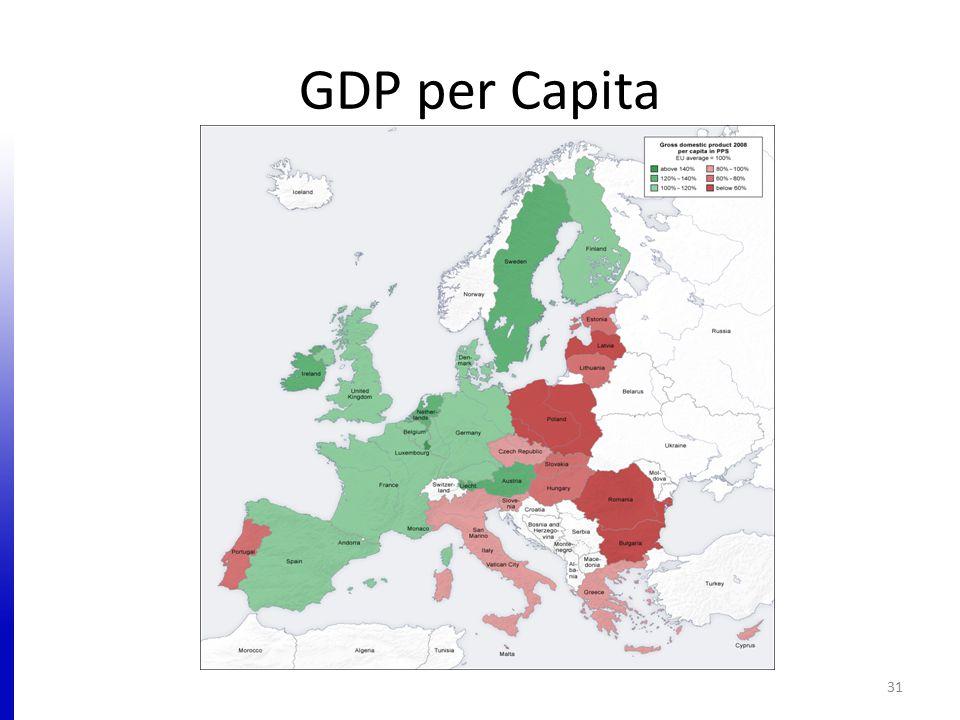 GDP per Capita 31