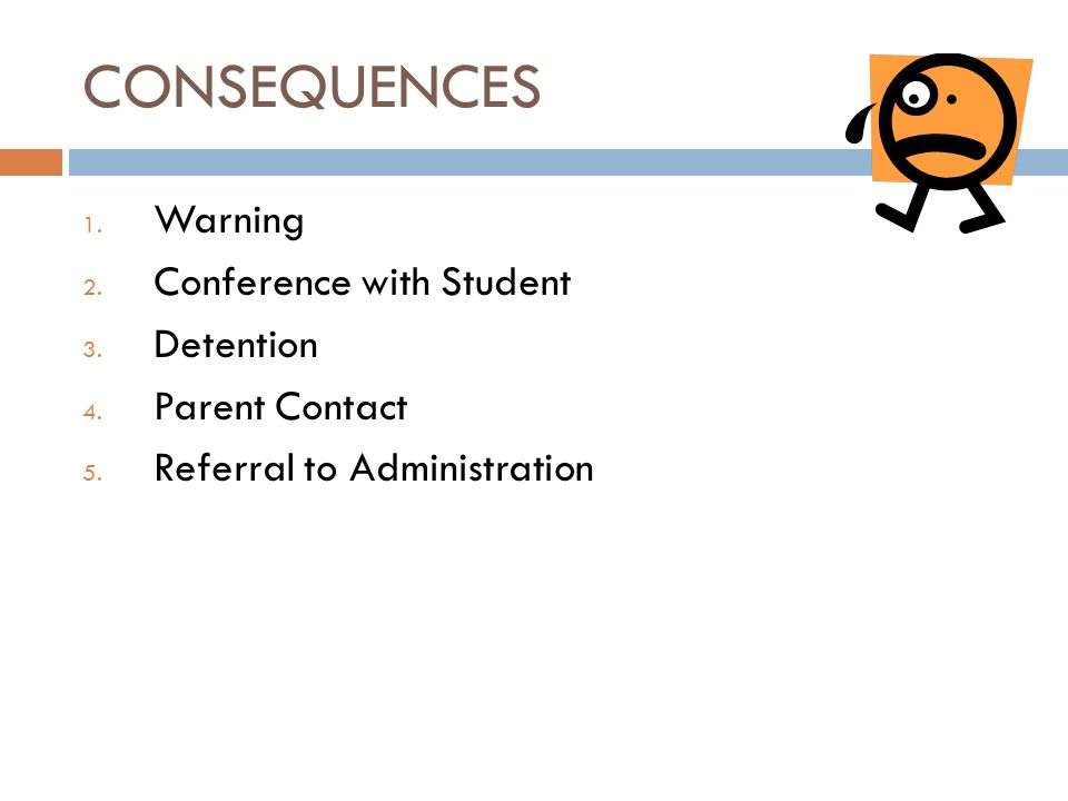CONSEQUENCES 1. Warning 2. Conference with Student 3.