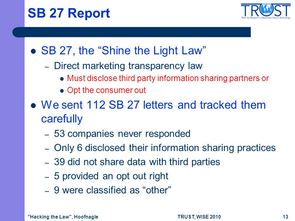TRUST, WISE 2010 SB 27 Report SB 27, the Shine the Light Law – Direct marketing transparency law Must disclose third party information sharing partners or Opt the consumer out We sent 112 SB 27 letters and tracked them carefully – 53 companies never responded – Only 6 disclosed their information sharing practices – 39 did not share data with third parties – 5 provided an opt out right – 9 were classified as other Hacking the Law , Hoofnagle13
