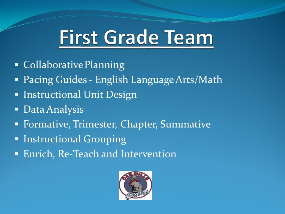  Collaborative Planning  Pacing Guides - English Language Arts/Math  Instructional Unit Design  Data Analysis  Formative, Trimester, Chapter, Summative  Instructional Grouping  Enrich, Re-Teach and Intervention