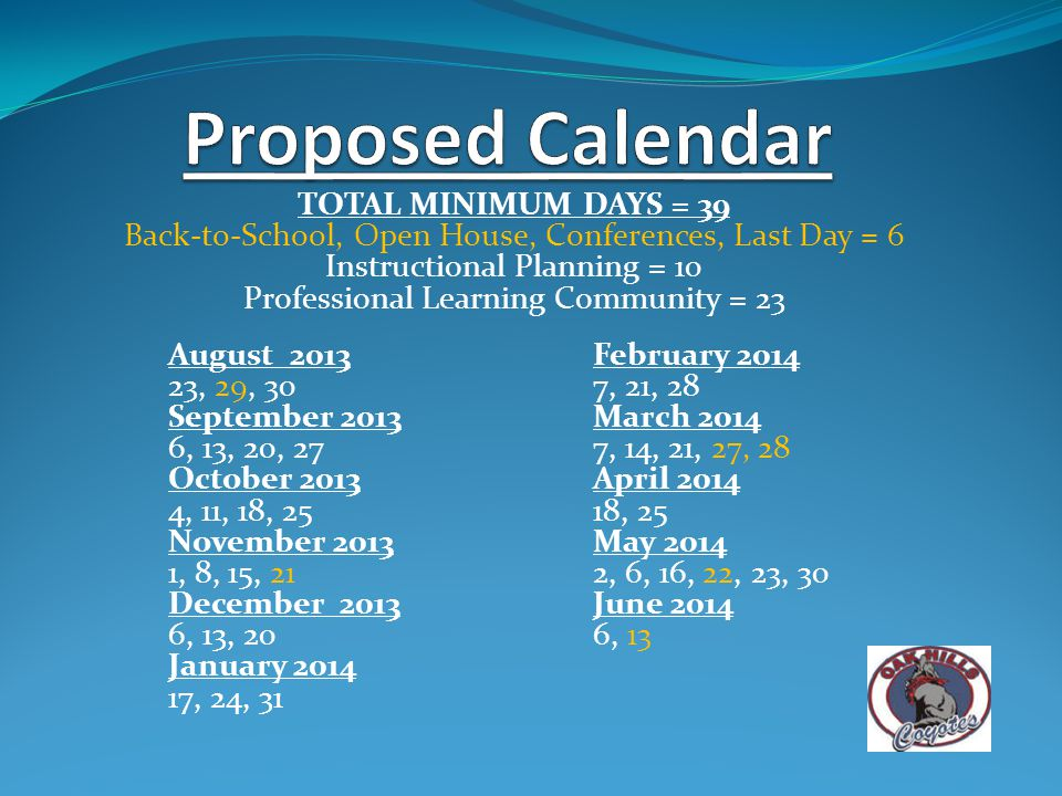 TOTAL MINIMUM DAYS = 39 Back-to-School, Open House, Conferences, Last Day = 6 Instructional Planning = 10 Professional Learning Community = 23 August 2013February 2014 23, 29, 307, 21, 28 September 2013March 2014 6, 13, 20, 277, 14, 21, 27, 28 October 2013April 2014 4, 11, 18, 2518, 25 November 2013May 2014 1, 8, 15, 212, 6, 16, 22, 23, 30 December 2013June 2014 6, 13, 206, 13 January 2014 17, 24, 31