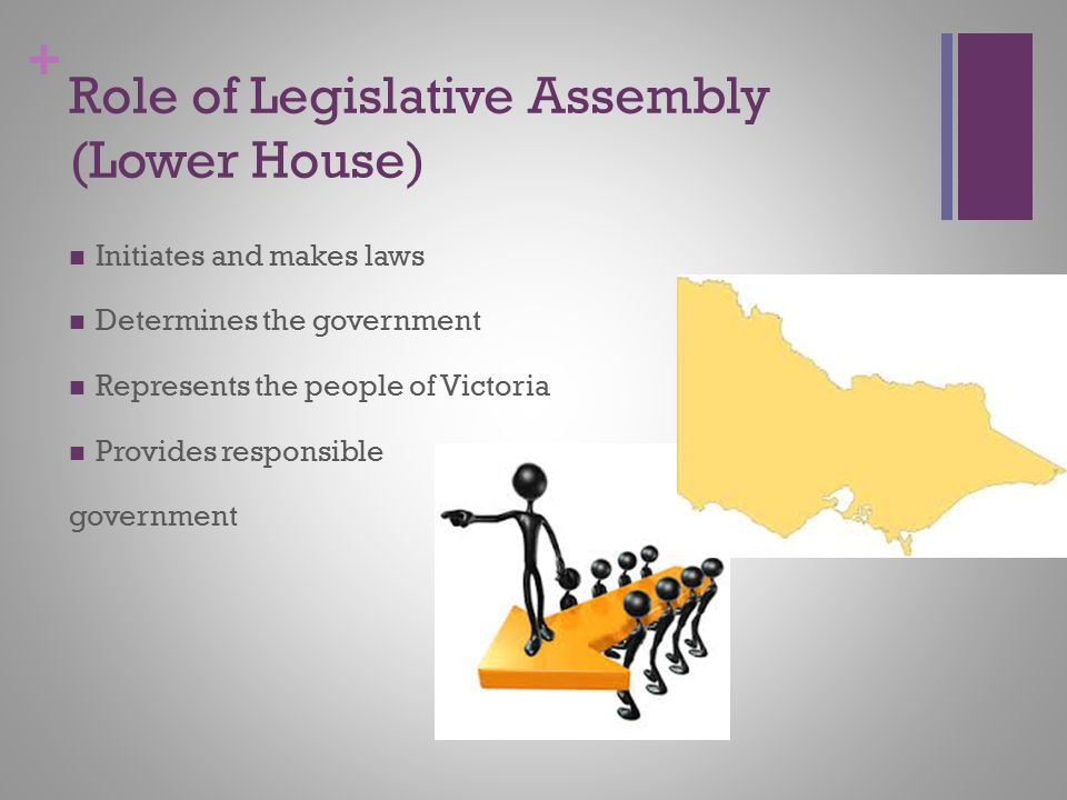 + Role of Legislative Assembly (Lower House) Initiates and makes laws Determines the government Represents the people of Victoria Provides responsible