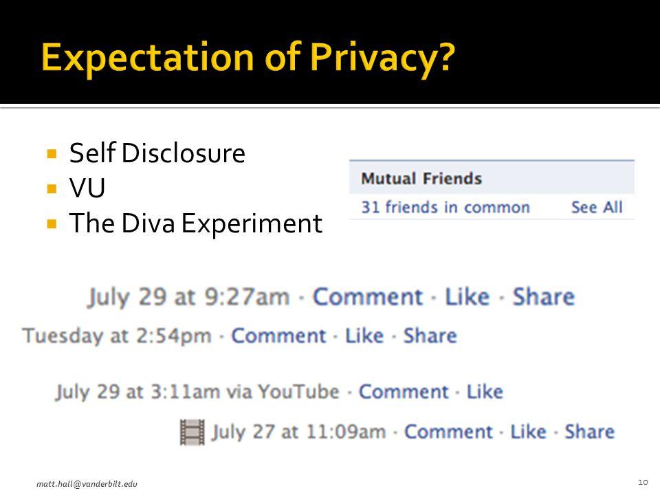  Self Disclosure  VU  The Diva Experiment matt.hall@vanderbilt.edu 10