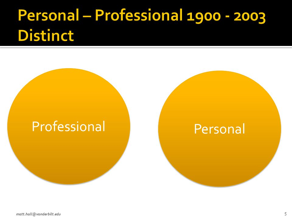 5 Professional Personal