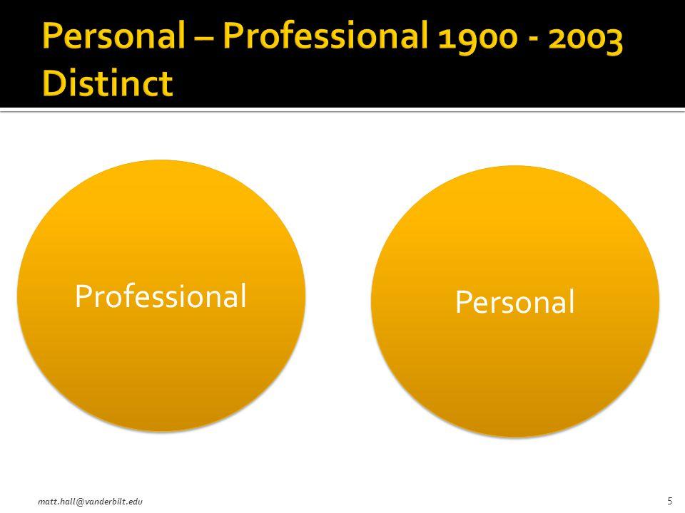 matt.hall@vanderbilt.edu 6 Professional Personal