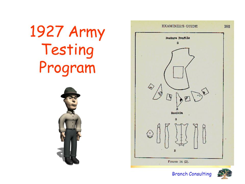1927 Army Testing Program
