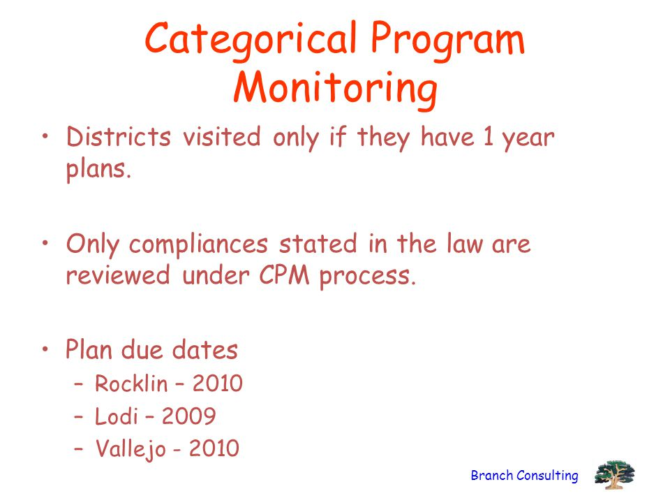 Branch Consulting Categorical Program Monitoring Districts visited only if they have 1 year plans.