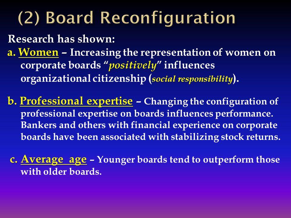 BoardEnvironment PeerPressure Lawsuits Dismal Performance Regulation