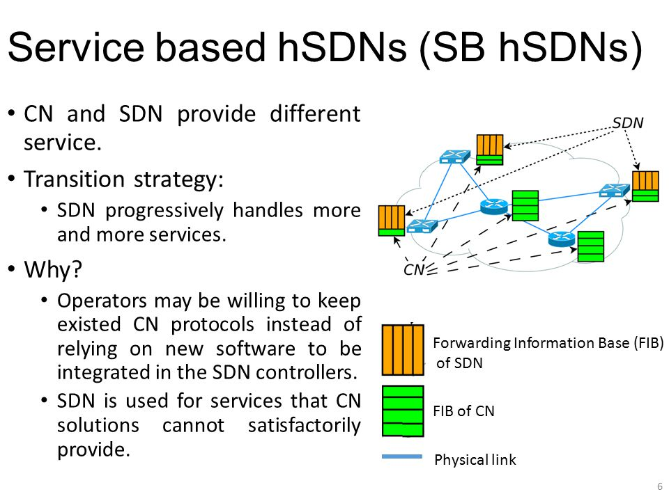 Service based hSDNs (SB hSDNs) CN and SDN provide different service. Transition strategy: SDN progressively handles more and more services. Why? Opera