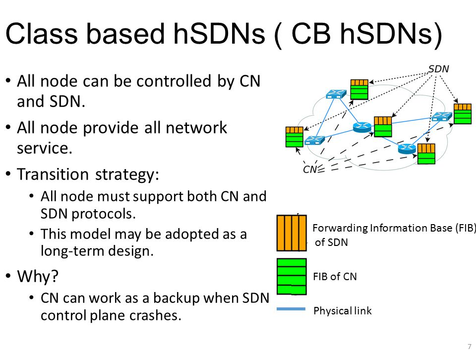 Class based hSDNs ( CB hSDNs) All node can be controlled by CN and SDN. All node provide all network service. Transition strategy: All node must suppo