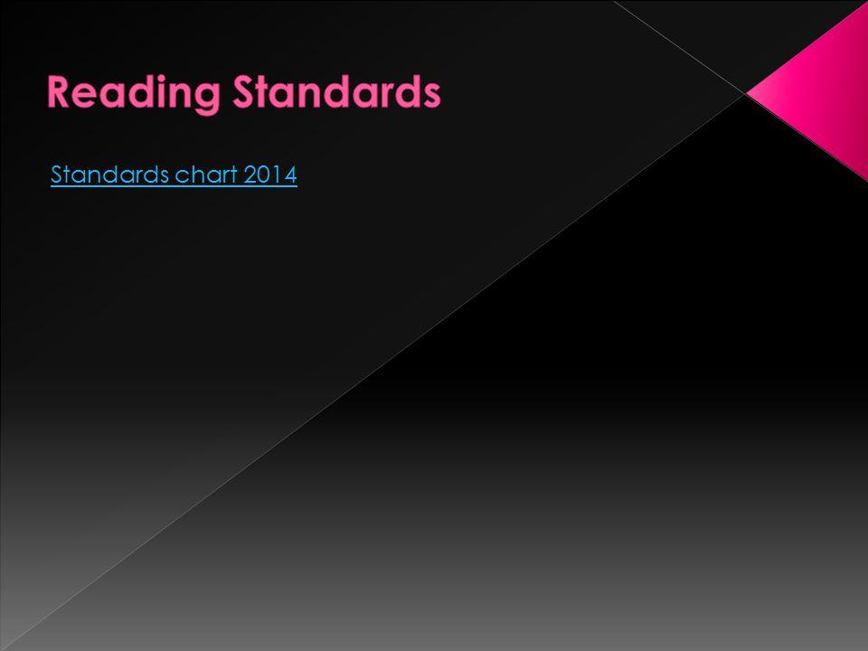 Standards chart 2014