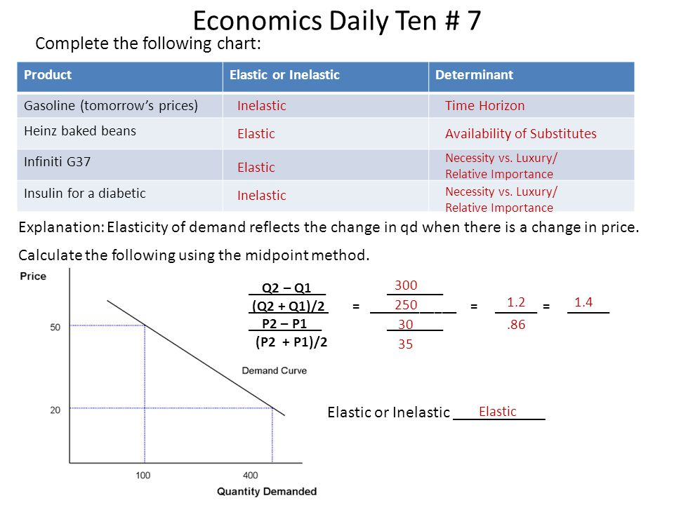 Economics Daily Ten # 7 Complete the following chart: Explanation: Elasticity of demand reflects the change in qd when there is a change in price. Cal