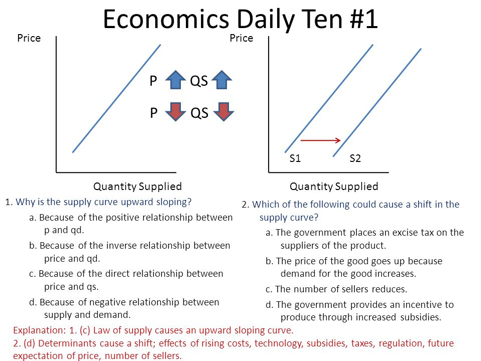 Economics Daily Ten #1 Price Quantity Supplied 1. Why is the supply curve upward sloping? a. Because of the positive relationship between p and qd. b.