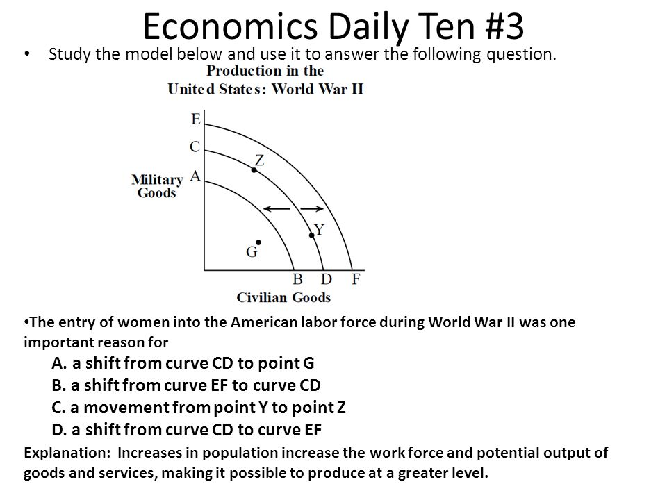 Economics Daily Ten #3 Study the model below and use it to answer the following question. The entry of women into the American labor force during Worl