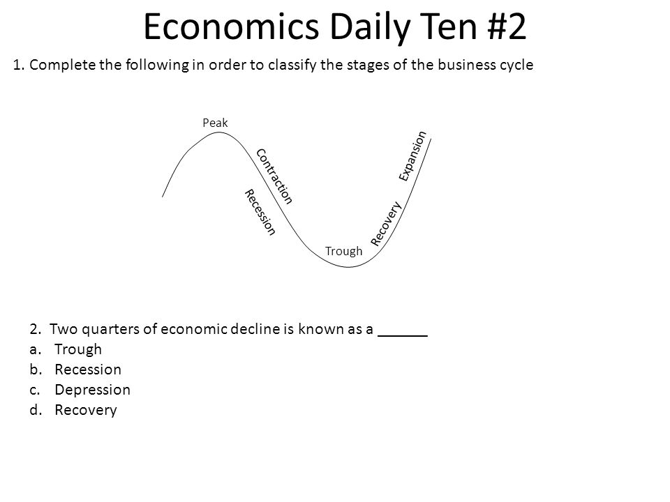 Economics Daily Ten #2 1. Complete the following in order to classify the stages of the business cycle 2. Two quarters of economic decline is known as