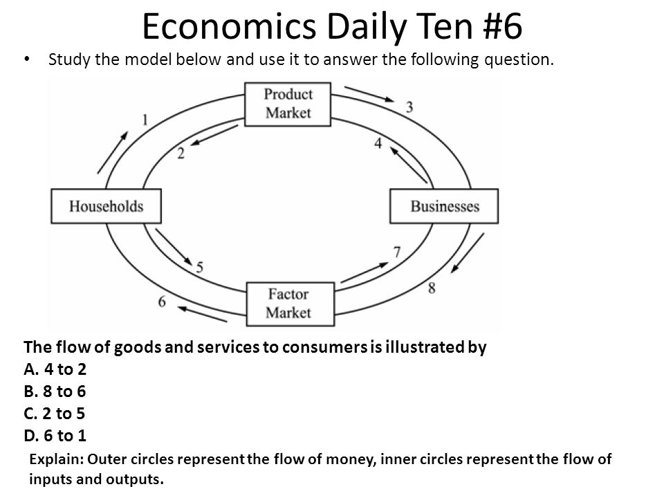 Economics Daily Ten #7 1.The upper line of monetary flow, marked 1 shows the a.