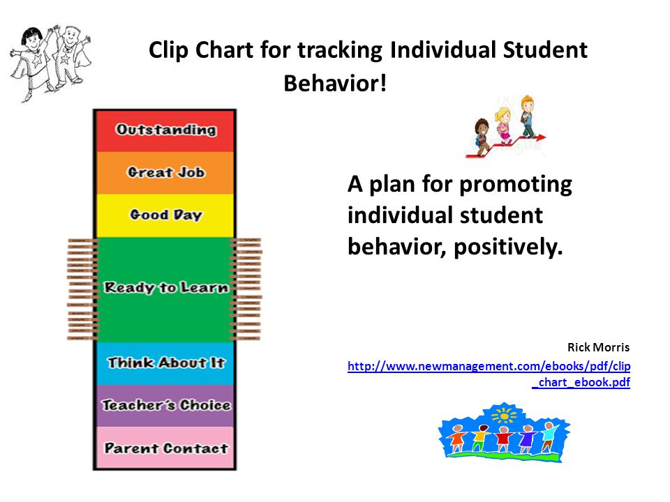 Clip Chart for tracking Individual Student Behavior! A plan for promoting individual student behavior, positively. Rick Morris http://www.newmanagemen