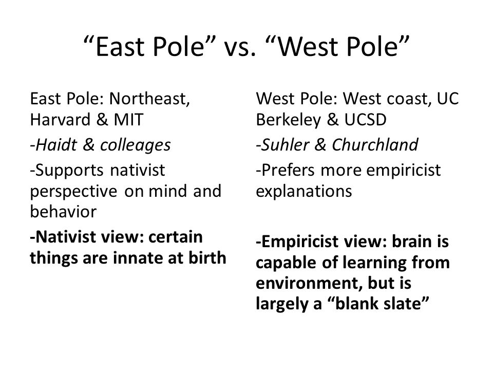 East Pole vs.