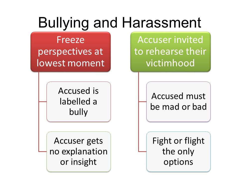 Freeze perspectives at lowest moment Accused is labelled a bully Accuser gets no explanation or insight Accuser invited to rehearse their victimhood Accused must be mad or bad Fight or flight the only options Bullying and Harassment