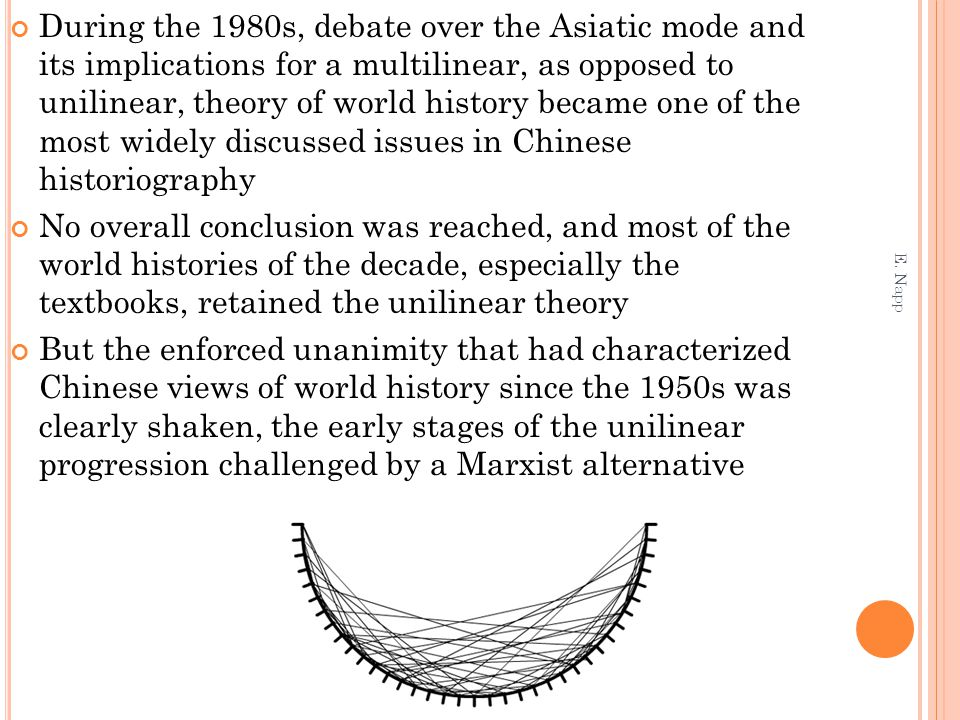 During the 1980s, debate over the Asiatic mode and its implications for a multilinear, as opposed to unilinear, theory of world history became one of the most widely discussed issues in Chinese historiography No overall conclusion was reached, and most of the world histories of the decade, especially the textbooks, retained the unilinear theory But the enforced unanimity that had characterized Chinese views of world history since the 1950s was clearly shaken, the early stages of the unilinear progression challenged by a Marxist alternative E.
