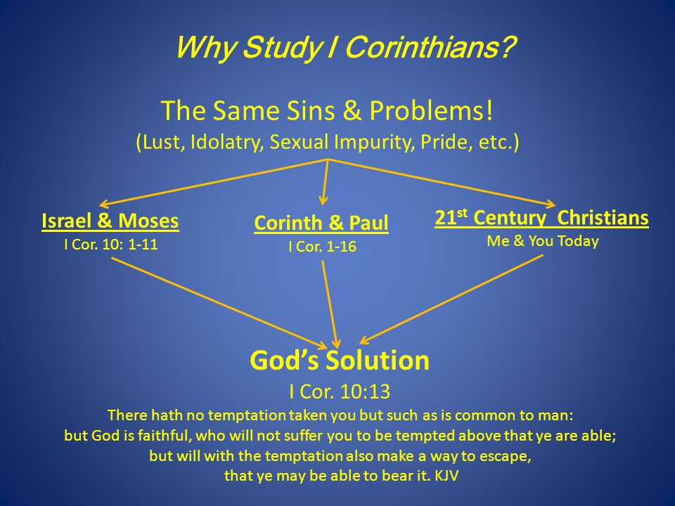 Why Study I Corinthians. The Same Sins & Problems.