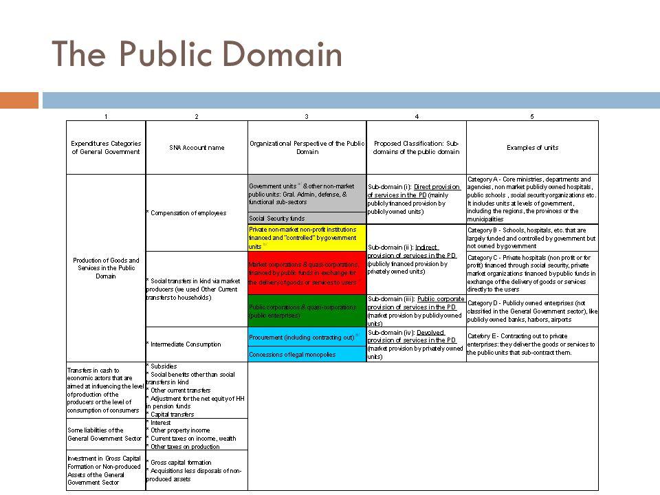 The Public Domain