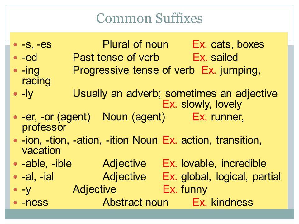 Common Suffixes -s, -esPlural of nounEx.cats, boxes -edPast tense of verb Ex.