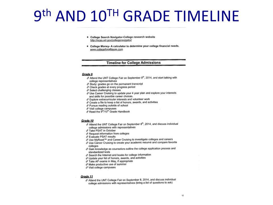 9 th GRADE YEAR Grades Matter!.