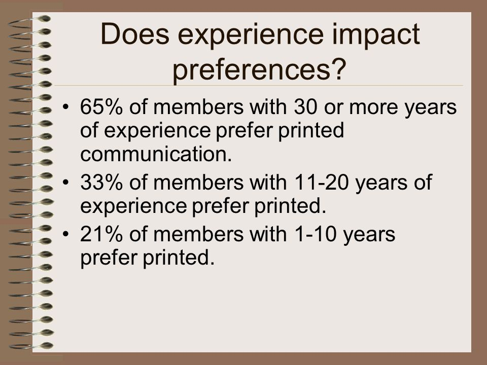 Does experience impact preferences? 65% of members with 30 or more years of experience prefer printed communication. 33% of members with 11-20 years o