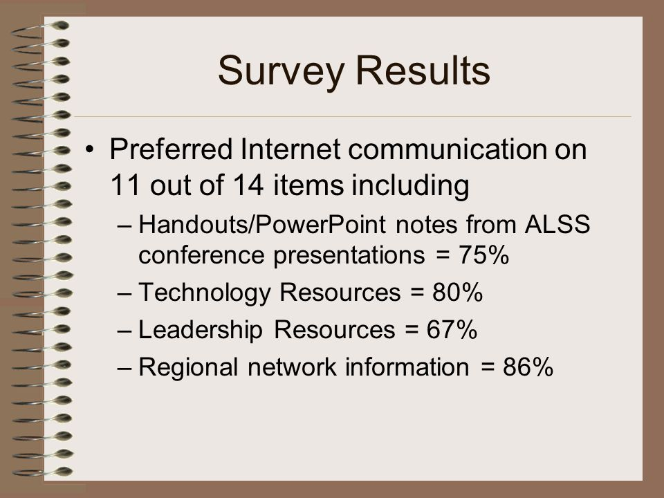 Survey Results Preferred Internet communication on 11 out of 14 items including –Handouts/PowerPoint notes from ALSS conference presentations = 75% –T