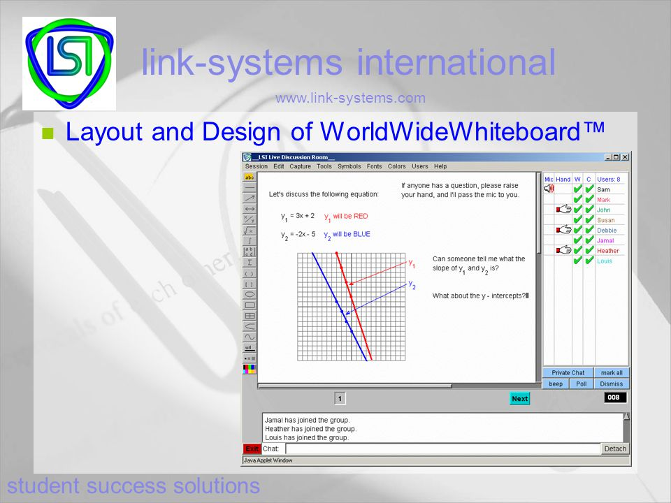 student success solutions link-systems international www.link-systems.com Layout and Design of WorldWideWhiteboard™