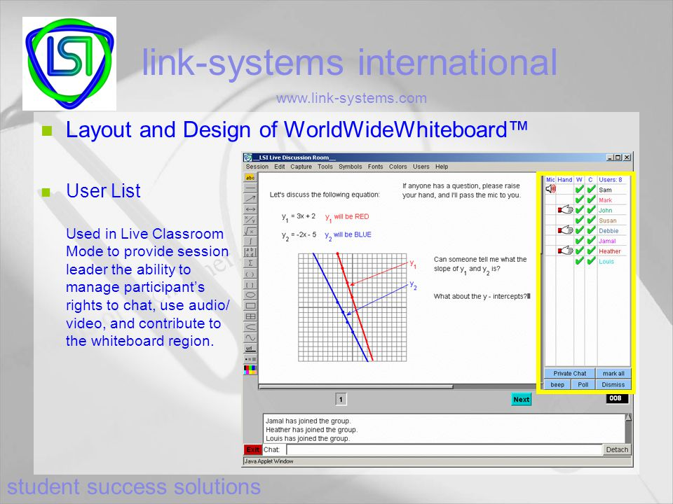 student success solutions link-systems international www.link-systems.com Layout and Design of WorldWideWhiteboard™ User List Used in Live Classroom Mode to provide session leader the ability to manage participant's rights to chat, use audio/ video, and contribute to the whiteboard region.