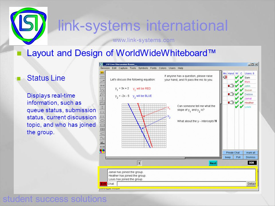 student success solutions link-systems international www.link-systems.com Layout and Design of WorldWideWhiteboard™ Status Line Displays real-time information, such as queue status, submission status, current discussion topic, and who has joined the group.