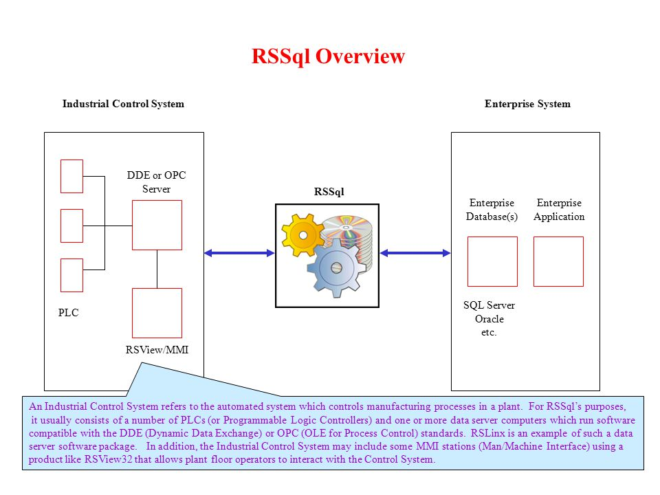 1) RSSql assigns a Connection Name which is the same as the System DSN, but can be modified.