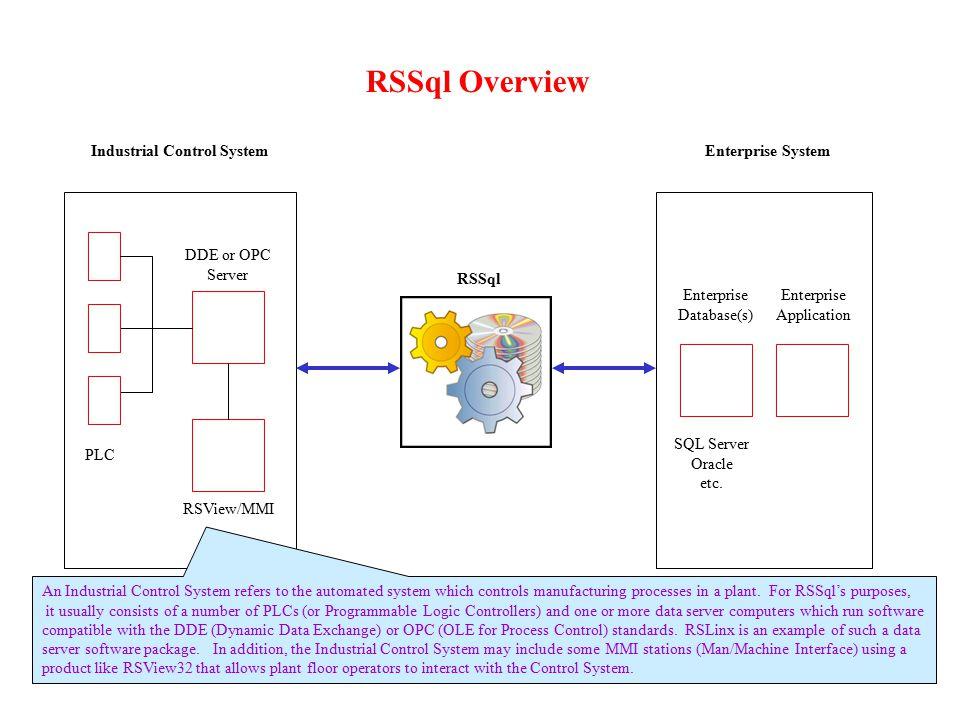 PLC DDE or OPC Server RSView/MMI Industrial Control System Enterprise Database(s) Enterprise System SQL Server Oracle etc. RSSql Enterprise Applicatio
