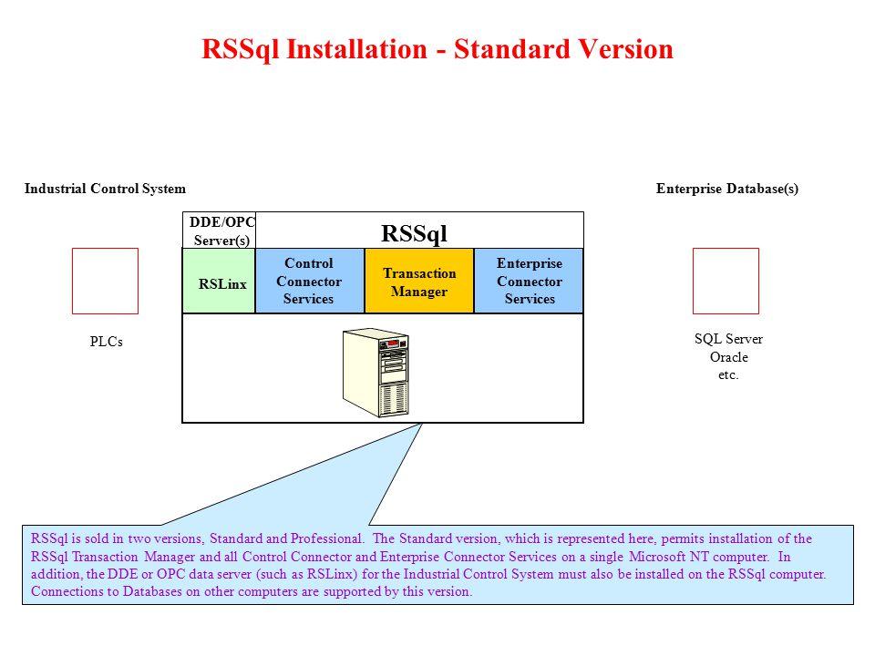 Control Connector Services Transaction Manager Enterprise Connector Services RSSql Industrial Control SystemEnterprise Database(s) SQL Server Oracle e